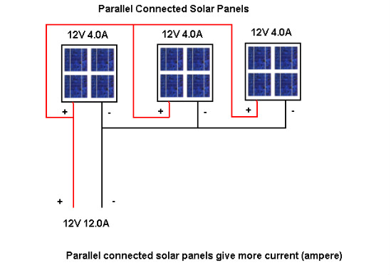 connecting solar panels lensun solar panel lensunsolar rh lensunsolar com