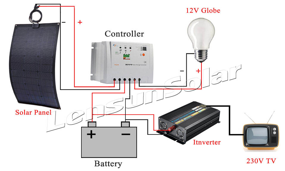 Boat Battery Charger Wiring Diagram Battery And Inverter