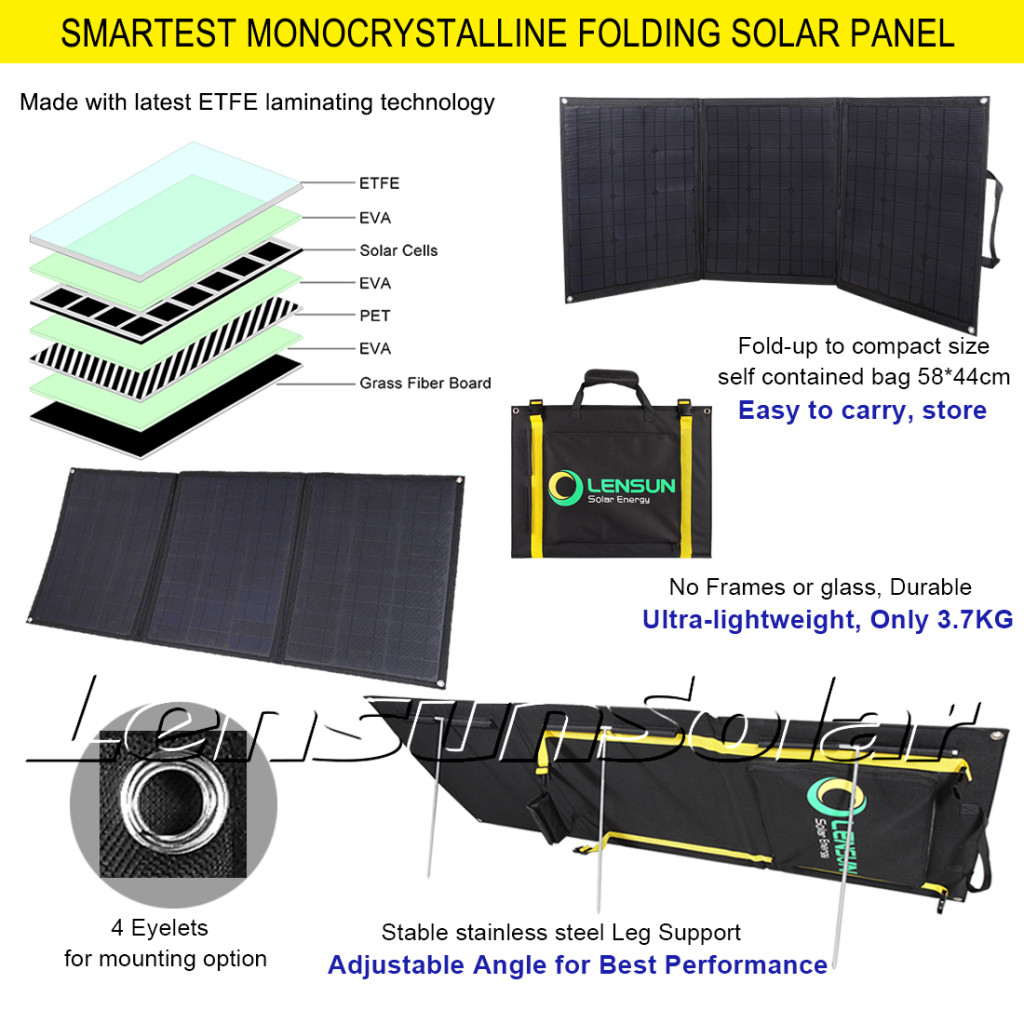 The Lensun 100w Portable Solar Panel Review From Gadget