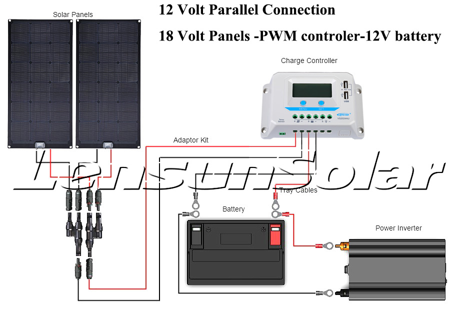 Which Type Of Solar Charge Controller Is The Best Choice