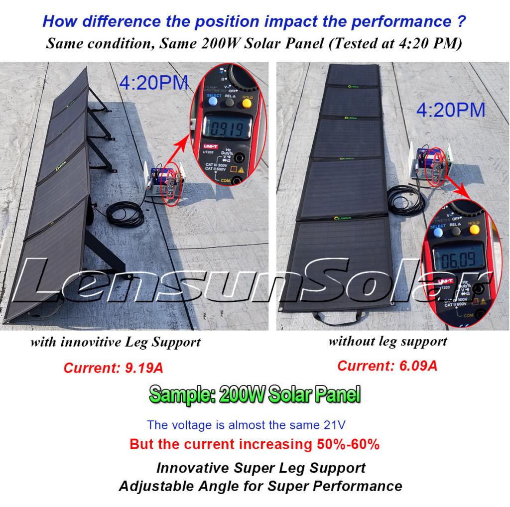 Lensun-200W-Portable-folding-solar-panel-for-outdoor-camping