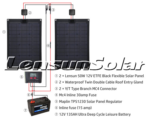 Volkswagen-How-to-connect-two-Lensun-50W-black-flexible-solar-ETFE-panels-in-parallel-total-100W-with-solar-controller-to-charge-12V-battery-on-campingvans-rvs-caravans-motorhomes