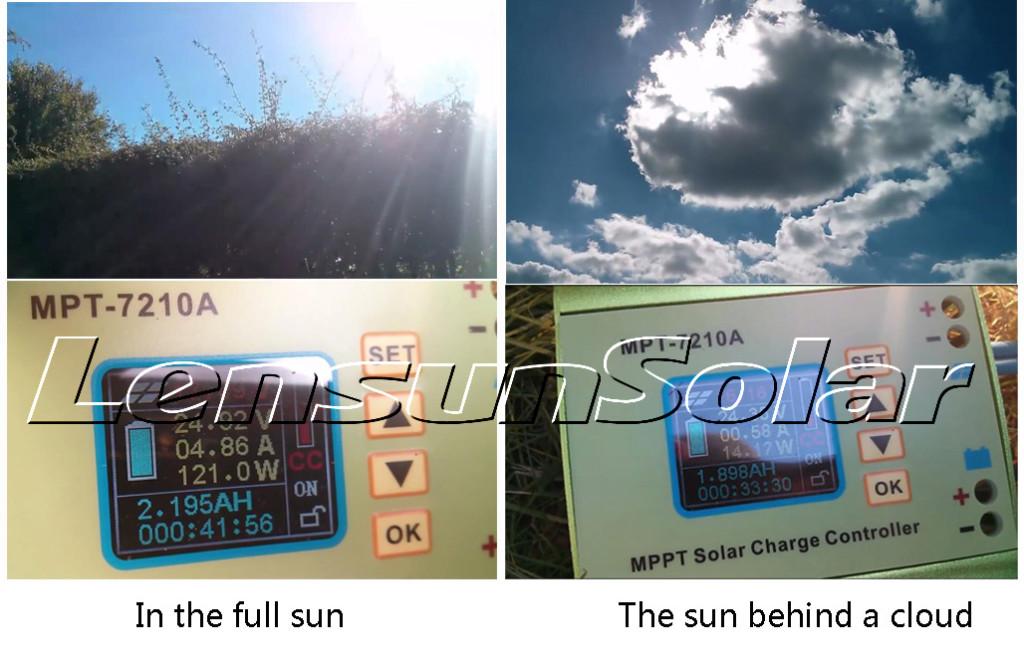 different condition-lensun-160W-folding-ETFE-solar-panel