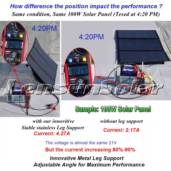 Lensun Camouflage100w 12v Flexible Folding Solar Panel Kit