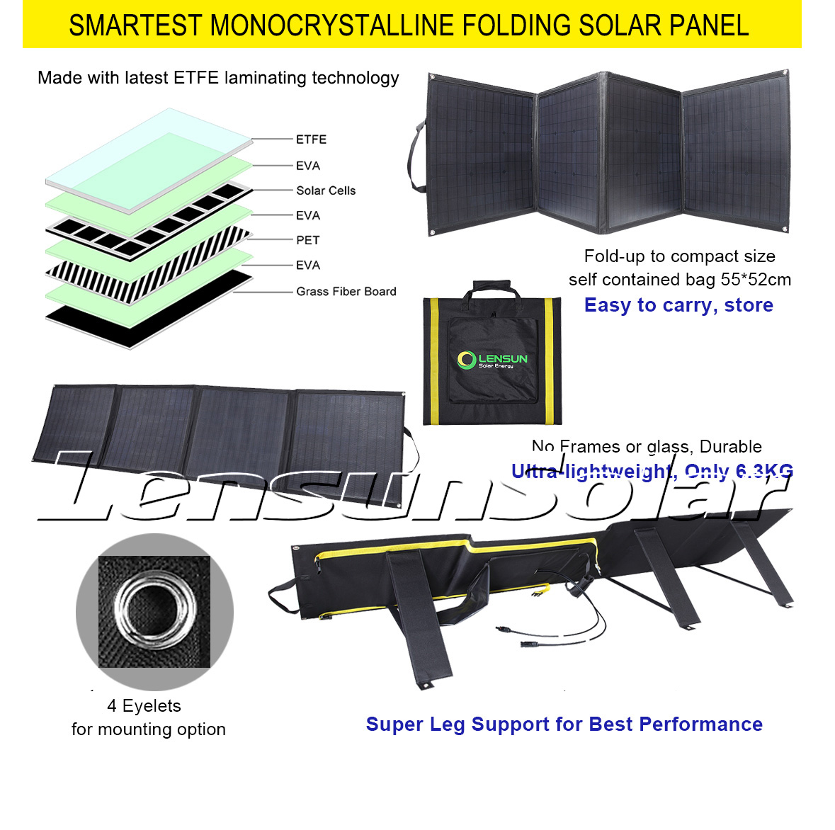 Lensun 160w 4 X 40w 12v Etfe Flexible Folding Solar Panel Kit For Wiring Diagram Caravan Rv Camping Lightweight Only 56kgs 12 Lbswith 20a Controller